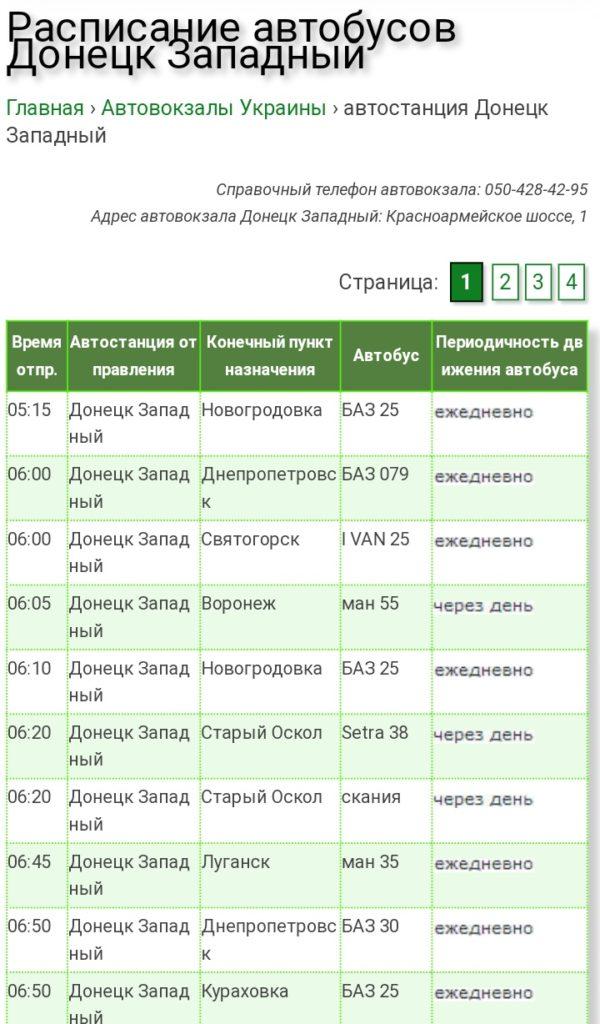Мертвые проекты Донецка. Часть 3
